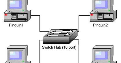 Perangkat lunak bebas grafik forex