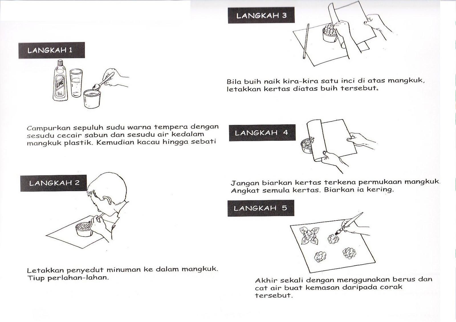 Become a better you with art mencorak dan membuat rekaan 1corak gambar berikut menunjukkan 5 langkah membuat corak hiasan bunga ccuart Images