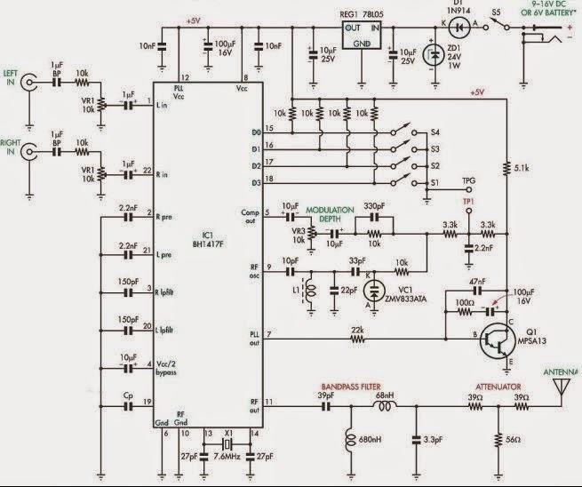 fm stereo transmitter