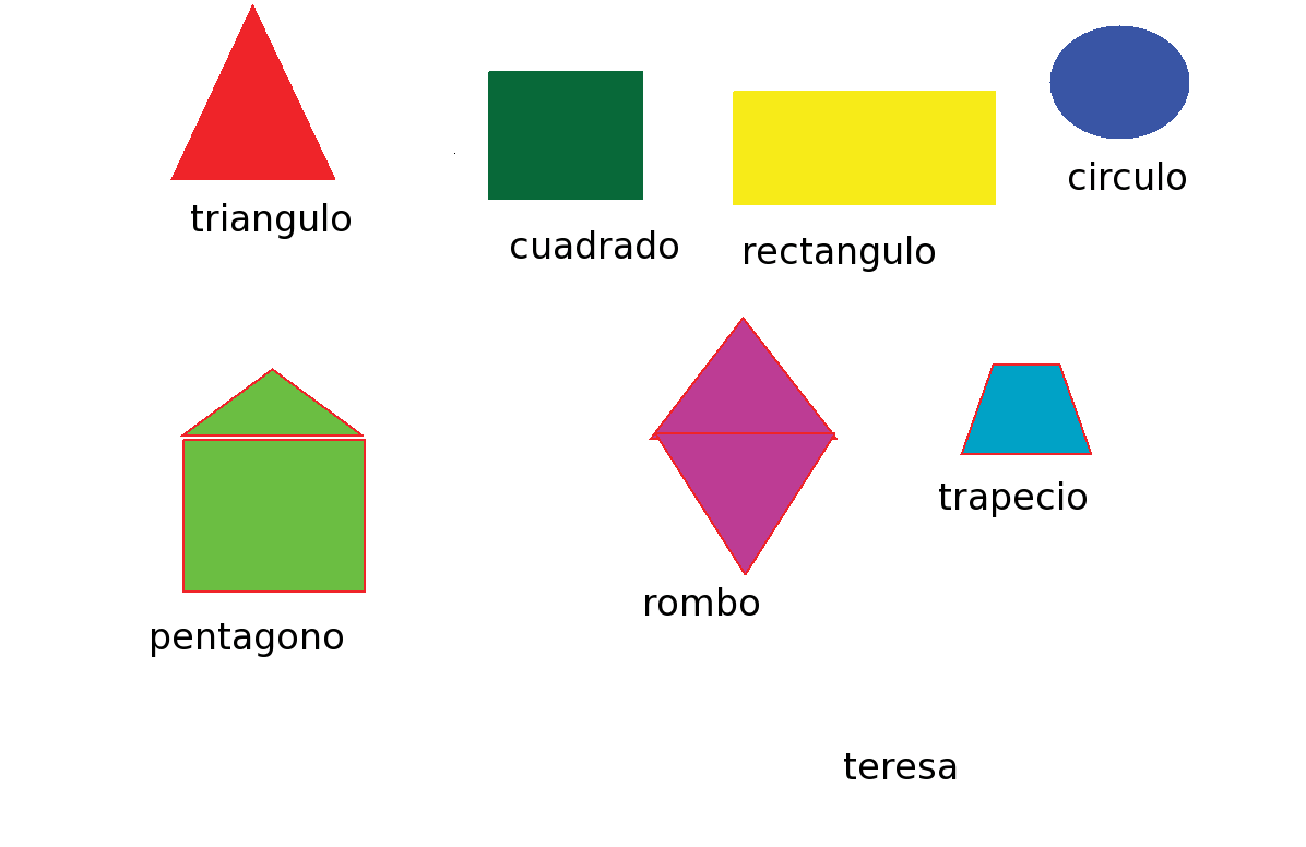 10 figuras geometricas con su nombre imagui for Las formas geometricas