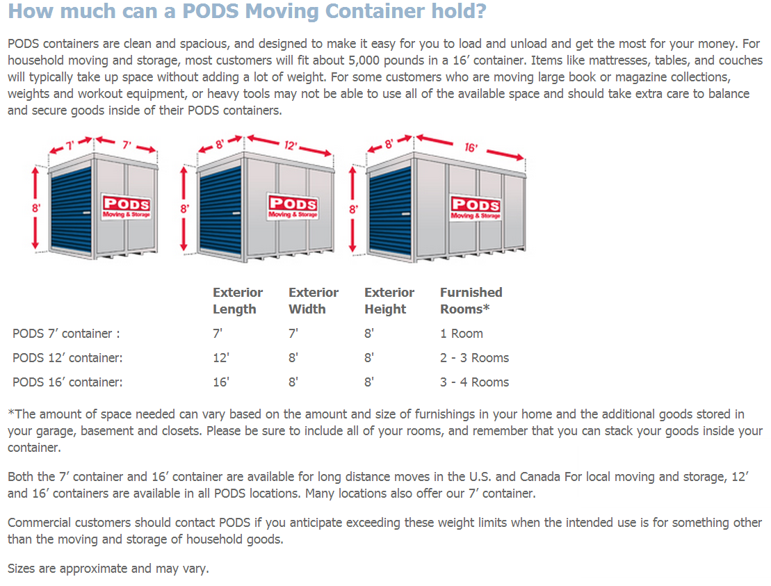 Pods Quote The Portable Storage Review