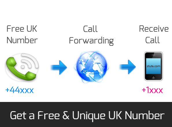 Telephone number finder free