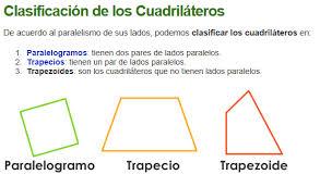 http://www.ceibal.edu.uy/UserFiles/P0001/ODEA/ORIGINAL/debenedetti_cuadrilateros.elp/index.html