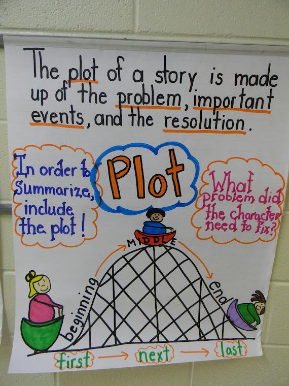 Mrs Sims Amp Ms Mathis 4th Grade Math Website