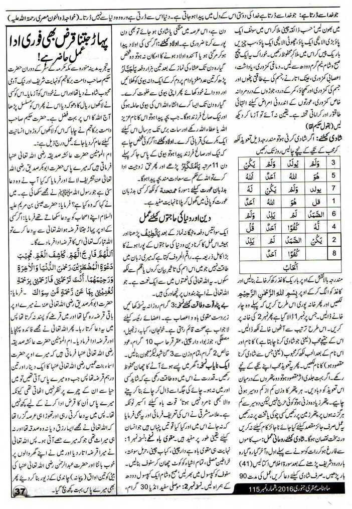 January 2016 Ubqari Magazine