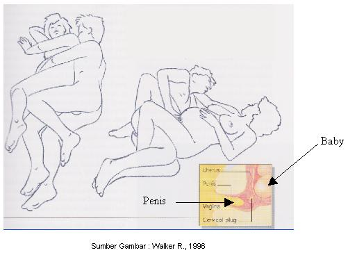 Sex positions if you want to get pregnant