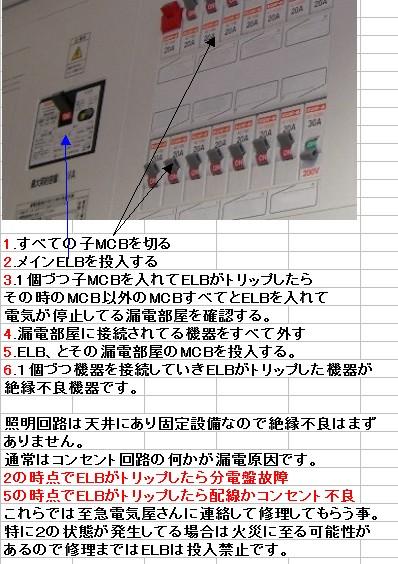 一般の方への取扱い説明<br>テナント様から電気主任として時々質問されます。