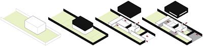 Konsep bentuk rumah minimalis hitam putih
