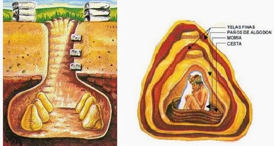 cultura paracas cavernas