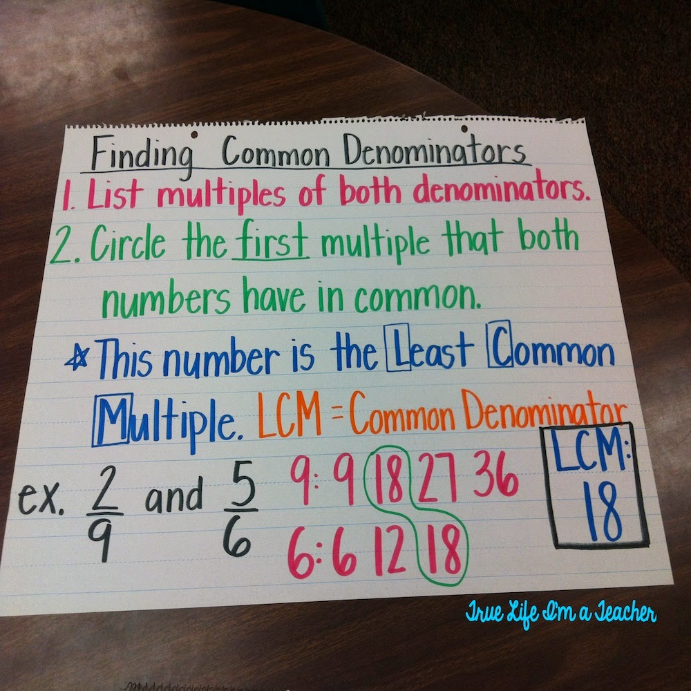If You Have Any Questions Orments About Anchor Charts, Please Share!  I'm By No Means, An Anchor Chart Expert, But I Have Learned A Lot About  Them,