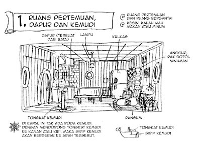 Design dan Penampilan Going Merry