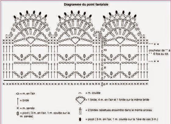 Patrón de Luminaria porta vela tejida con ganchillo - idea para decorar mesas