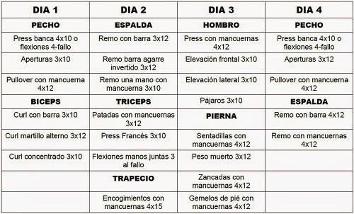 Gimnasio y fitness tablas rutinarias for Gimnasio las tablas