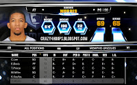 NBA 2k14 Official Roster Update Download : February 7th, 2014