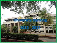 Sri Lanka University world Ranking 2012 2013