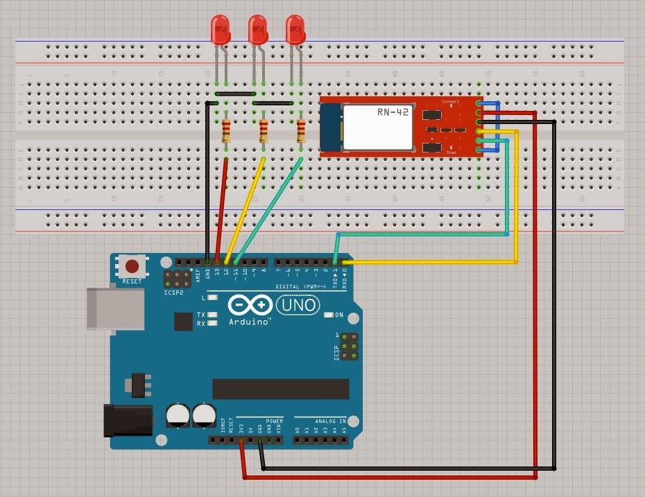Teknik antarmuka tutorial kontrol lampu led menggunakan