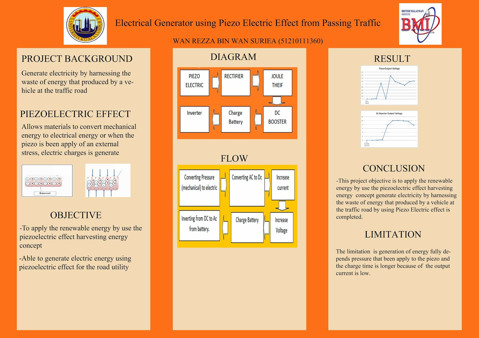 electrical generator using piezo electric effect from passing traffic