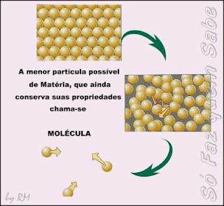 Molécula, a menor partícula possível da matéria que ainda conserva suas propriedades