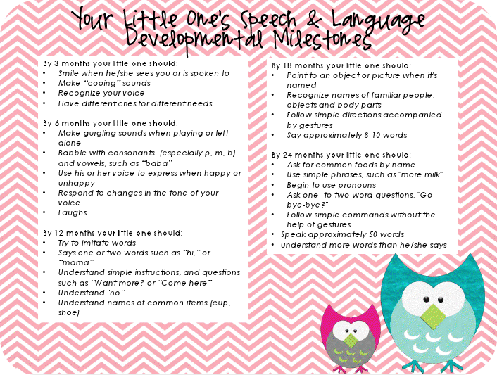 Simply Speech July 2012 – Baby Milestones Chart Template