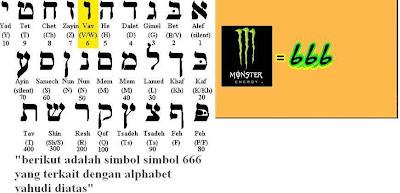 Hampir kebanyakan orang mungkin tidak asing lagi dgn logo monster energy yg berlambangkan seperti hurum M, atau membentuk kurang lebih sperti ini ‾\‾\‾\  dalam tulisan ibrani (tulisan yahudi) ‾\ itu berarti angka 6 berarti lambang yg berada di dalam logo MONSTER M itu adalah ‾\‾\‾\ = 666