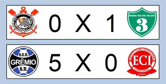 Image Result For Corinthians X Internacional