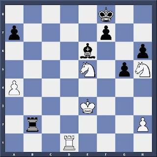 Echecs & Tactique : Les Blancs jouent et matent en deux coups - Niveau Facile