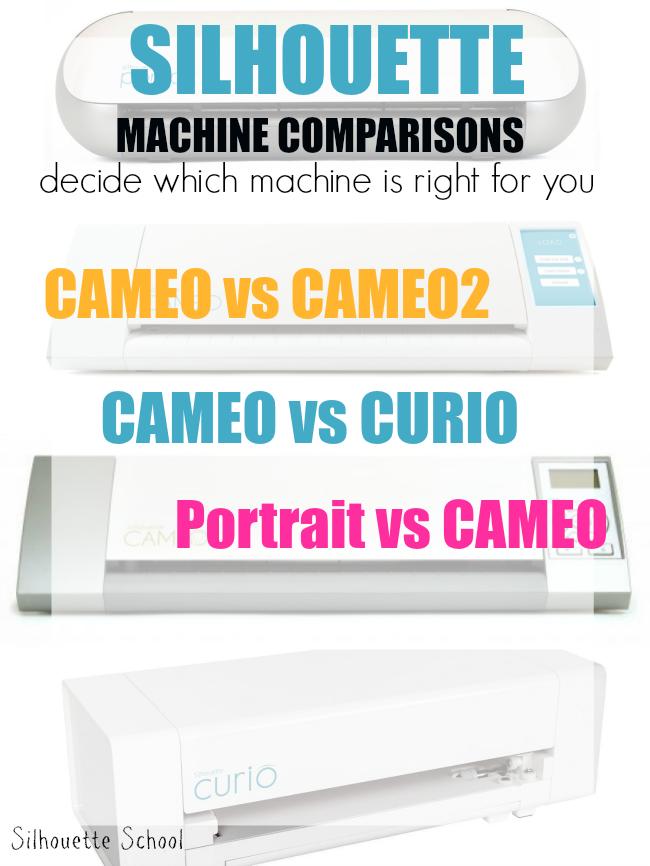 silhouette machine comparison