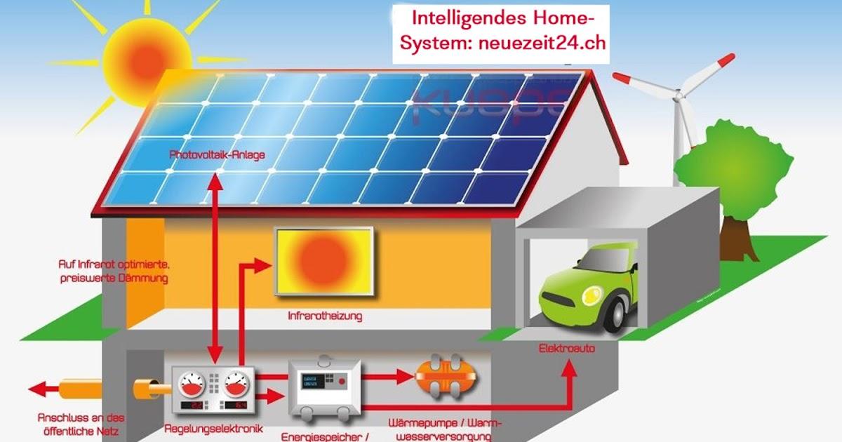 energiewende erneuerbare und unabh ngige energieversorgung f r alle hauseigent mer strom. Black Bedroom Furniture Sets. Home Design Ideas