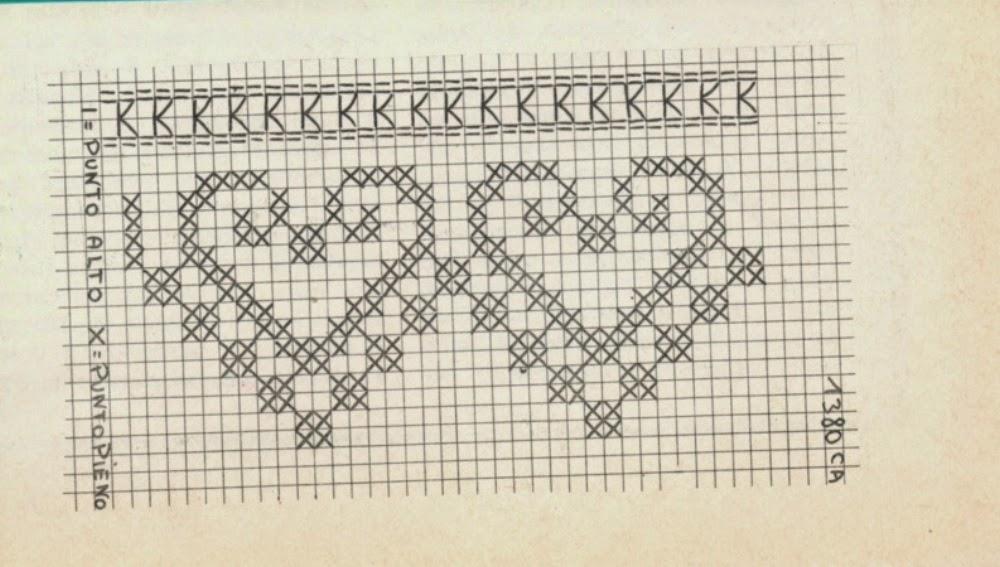 Professione donna schemi per il filet bordo con i cuoricini for Bordi a uncinetto con spiegazioni