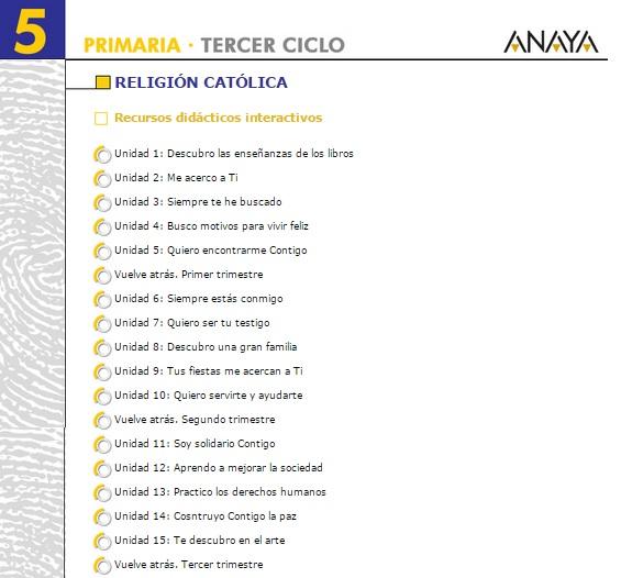 RECURSOS ANAYA 5º (I)