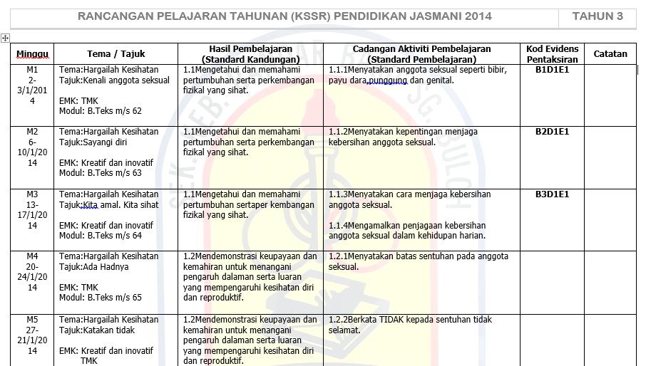 Blog Cikgu Abbas Rancangan Pelajaran Tahunan Kssr Pk Tahun 3 2014