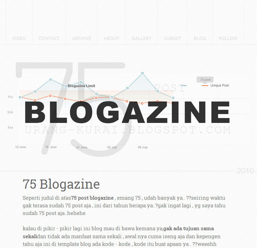 75 blogazine