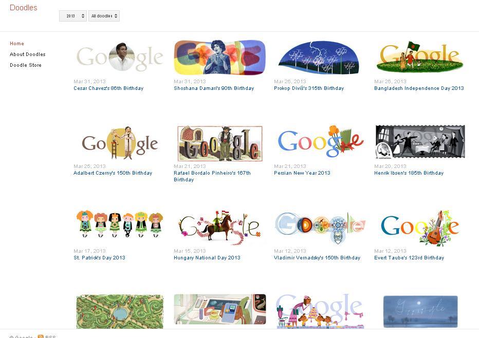 Doodle da Google, homenagens que não param, chegam também aos usuários Google. 1