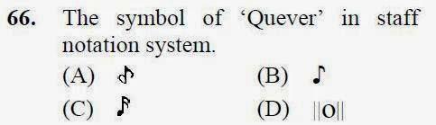 2013 June UGC NET in Music, Paper III, Part V, Question 66