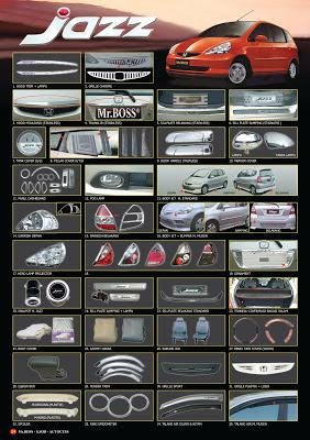 Honda Jazz VTEC