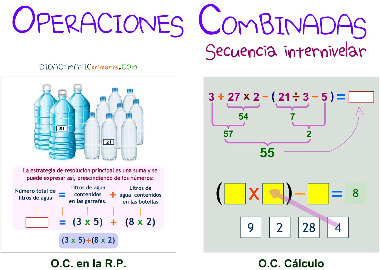 didactmaticprimaria: Álgebra y resolución de ecuaciones en Primaria_1
