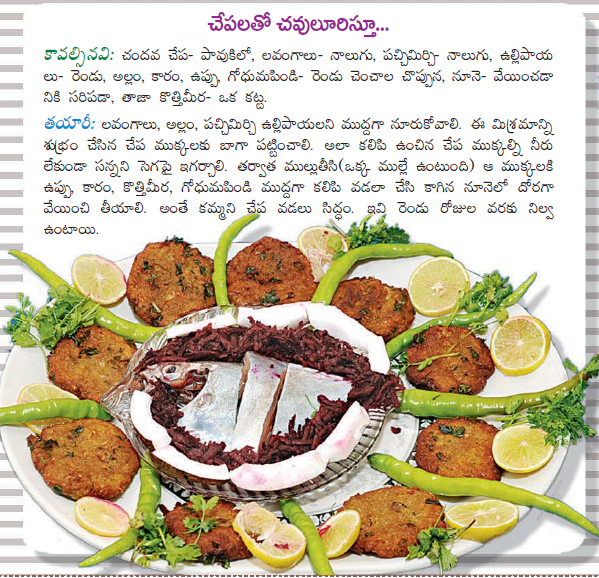 Healthy food recipes fish vada recipe in telugu fish vada recipe in telugu forumfinder Gallery