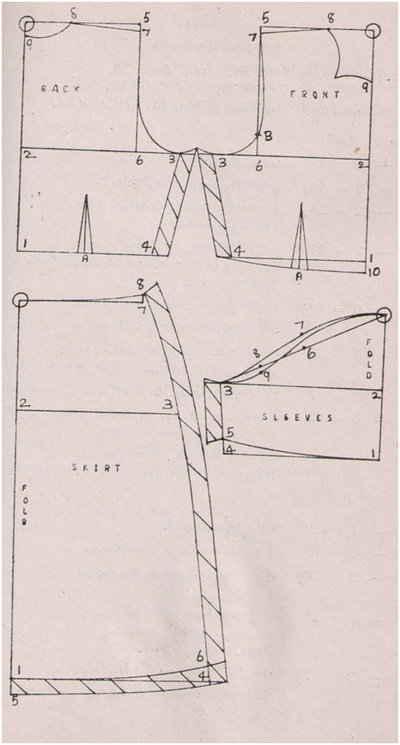 Drafting Details of Midi Wear