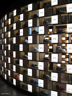 shoe curve
