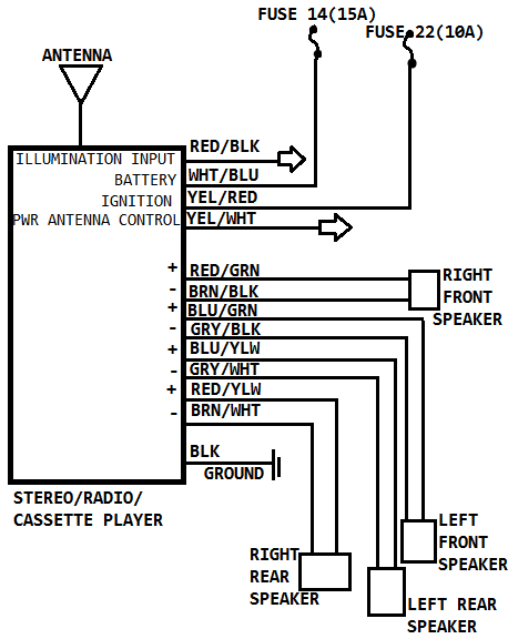 radiowiringdiagram acura stereo wiring diagram acura wiring diagrams instruction 1998 acura integra stereo wiring diagram at alyssarenee.co