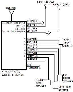 radiowiringdiagram acura integra parts aftermarket headunit installation 91 integra wiring diagram at eliteediting.co