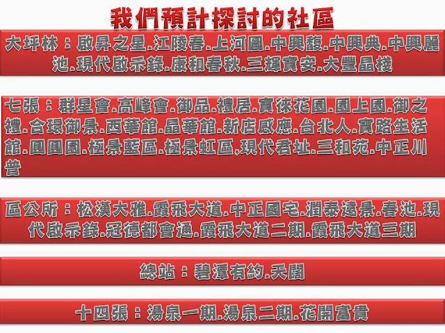 2013年重要社區總整理(七張商圈-寶徠花園.群星會.晶華館)