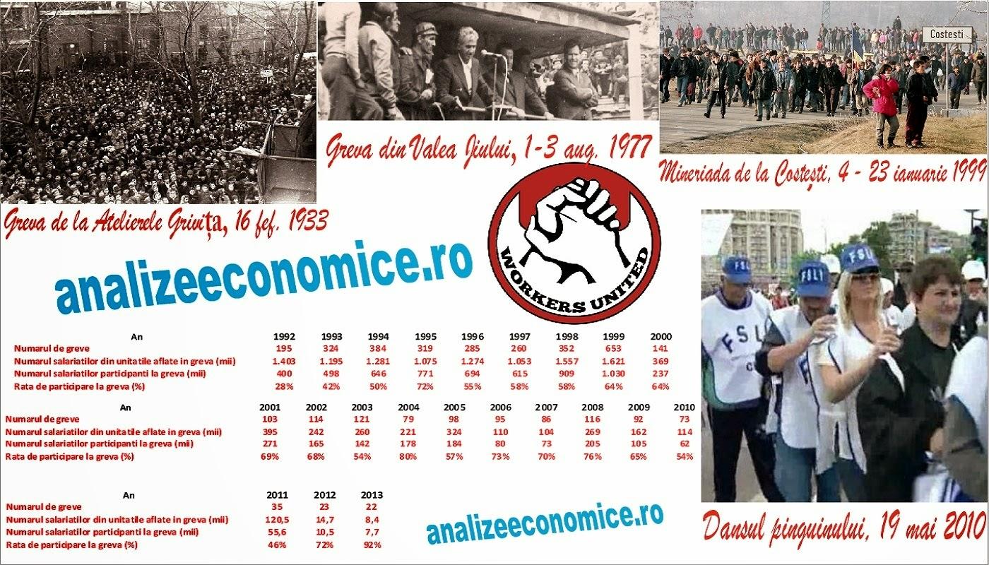 Statistica grevelor la români