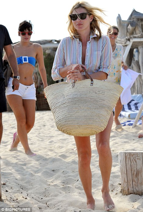 Model Approved: Models' favorite beach bags | Model Approved Blog