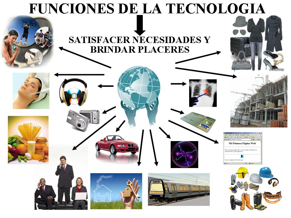 Tecnologia aparatos electronicos de ultima generacion for Todo tecnologia