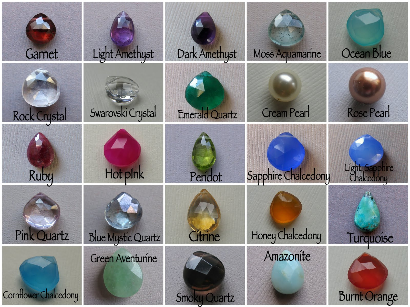 rare stones and gems names