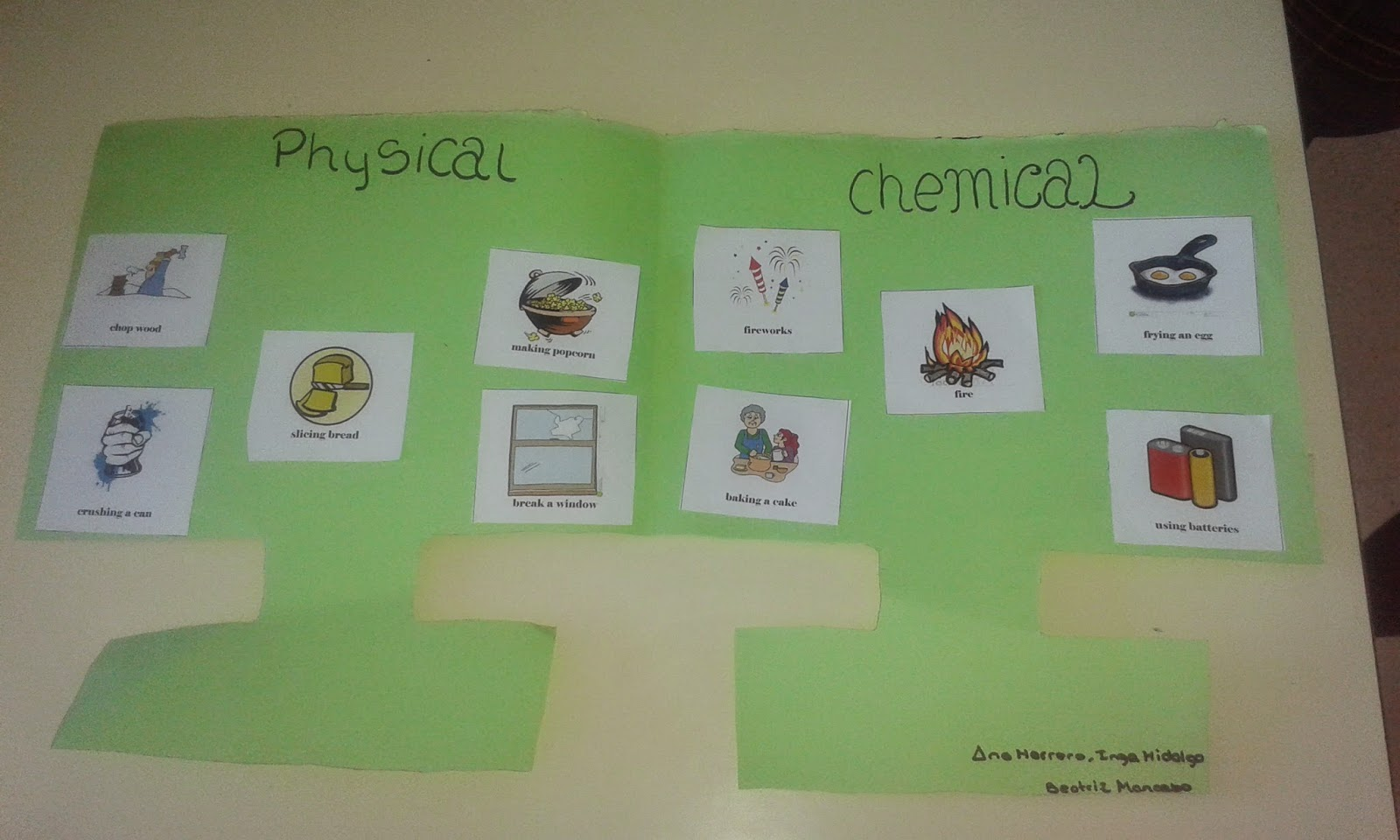 5th Primary Girlsenglish Blog Physical And Chemical Change