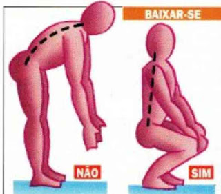 postura correta