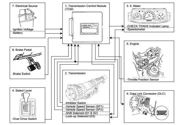 takeuchi tl130 track loader parts manual catalog epc pdf