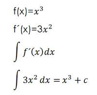 Un ejemplo fácil de derivación y de  integración